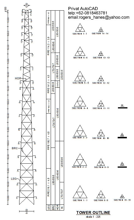 Contoh gambar tower BTS sellular (tower outline) untuk Privat AutoCAD