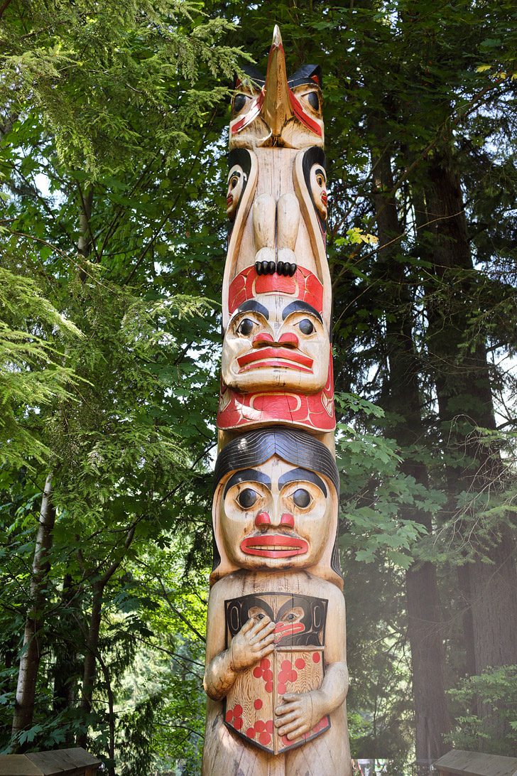 Capilano Suspension Bridge Park (Things to Do in Vancouver).