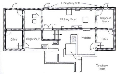 Clevedon Building Control