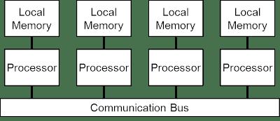 local_memory_en.png