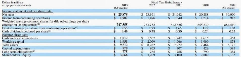 TJX+Financials.JPG