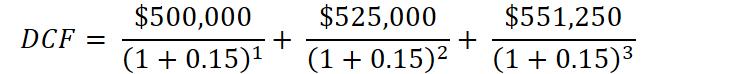 DCF equation