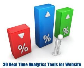 Real Time Analytic Tools