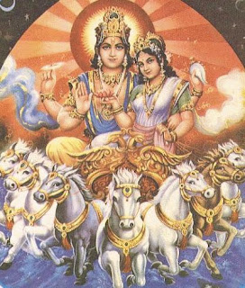Surya Ashtakam of Sun God