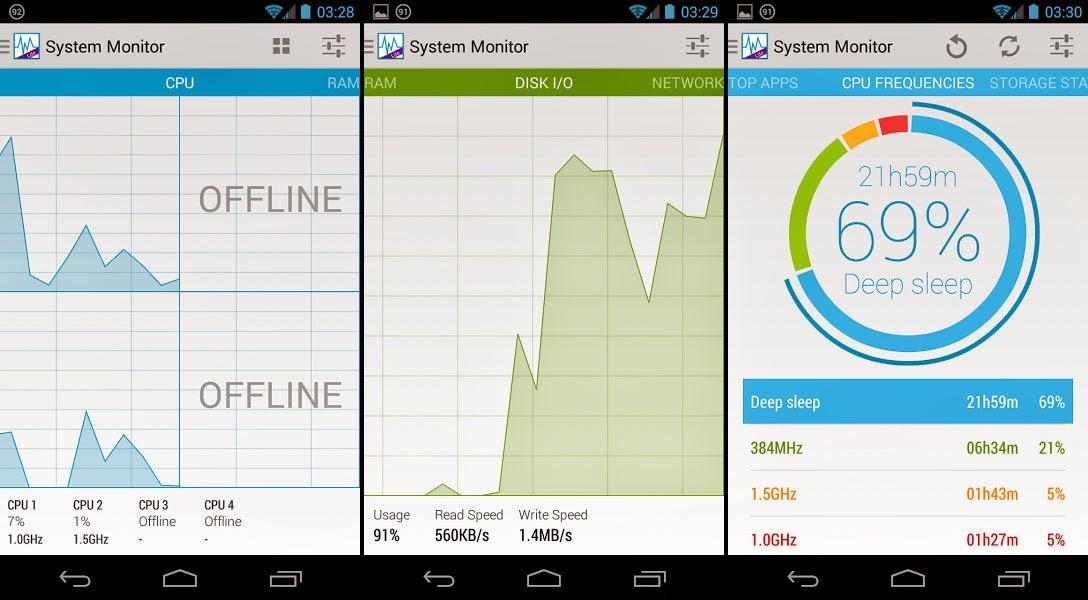 Top 5 ứng dụng kiểm soát hiệu quả nhất trên Android