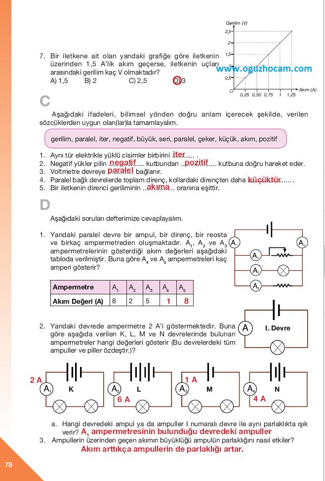 sayfa+78+-%C3%9Cnite+Sonu+De%C4%9Ferlendirme+Sorular%C4%B1.png (658×974)