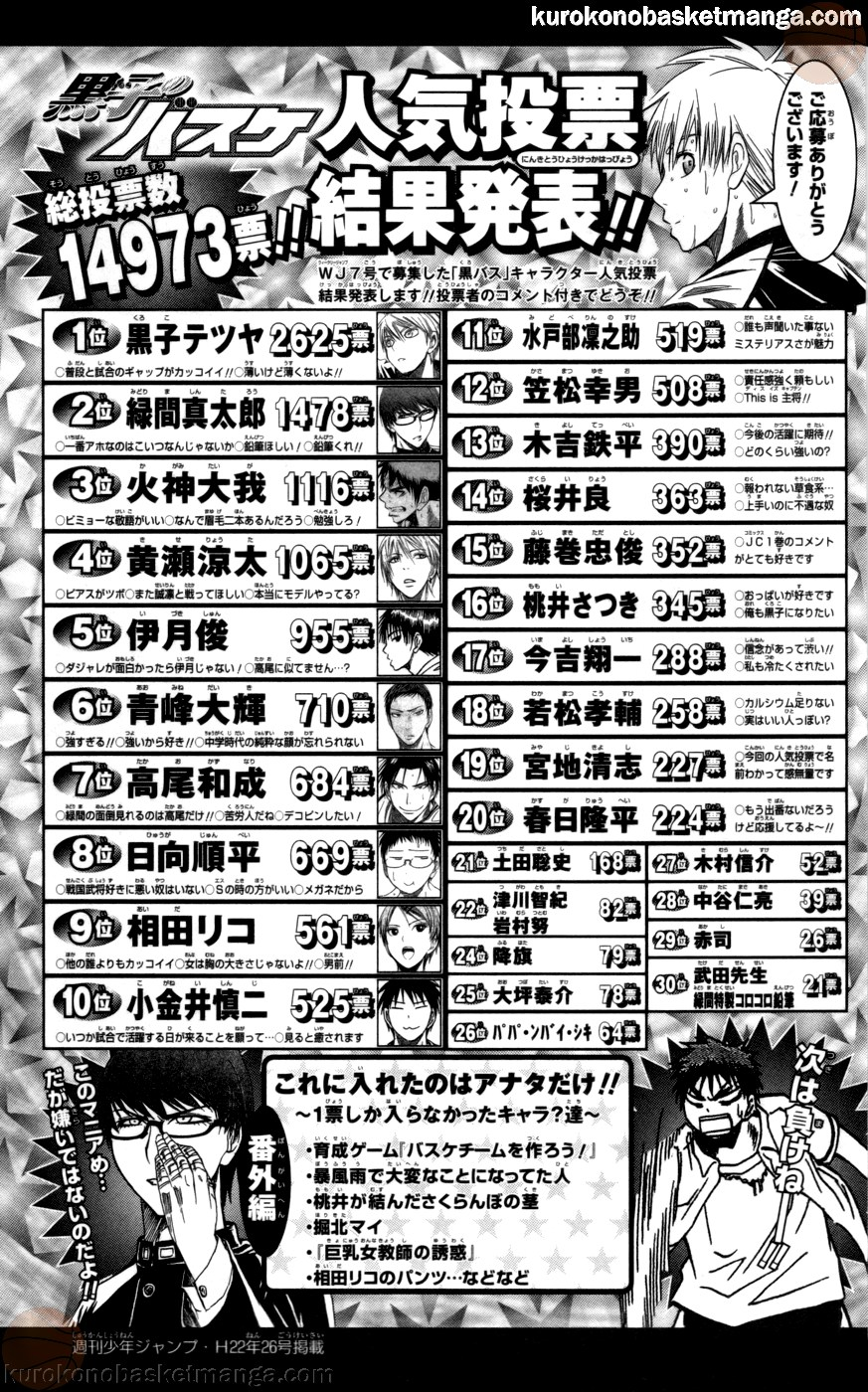 Kuroko no Basket Manga Chapter 89 - Image 22