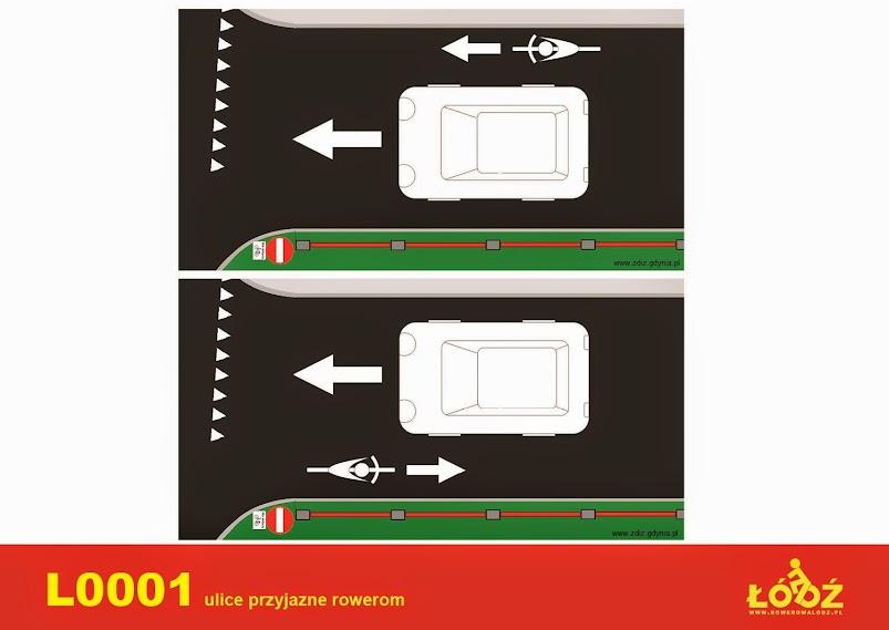 Jeśli samochód może bezpiecznie wyprzedzić rowerzystę jadącego w tym samym kierunku, to równie dobrze może wyminąć takiego, który jedzie z naprzeciwka