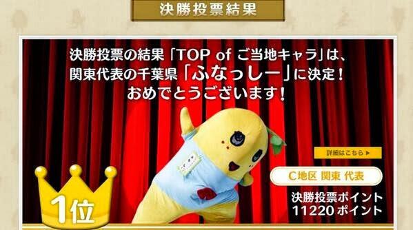 ふなっしー劇場 - terawarosu Jimdoページ