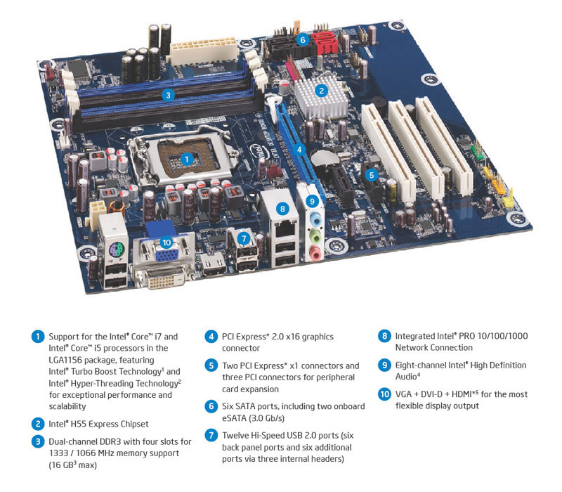 Intel Media Series ATX Motherboard BOXDH55HC