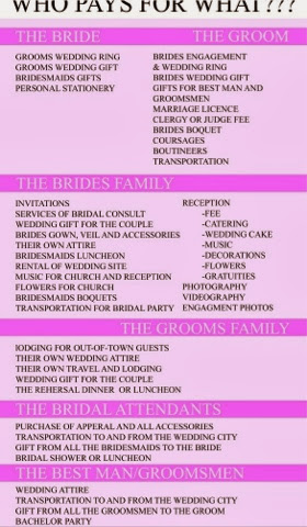 Devour the details weddingeck and the most important list i came across is who pays for what families working together to pay for a wedding can use this to help distinguish where the junglespirit Images