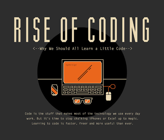 Programming Infographic at OnlineCollege.org