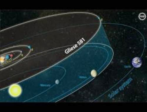 New Planet Discovered 2010 A Planet Gliese 581G Could Bear Aliens