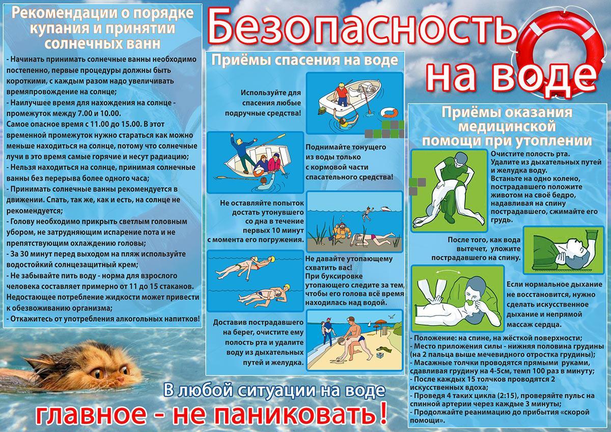 C:\Users\One\Desktop\Барышникова Е.В\Профилактика\Безопасность на воде июнь 2021\pamyatka_kupanie.jpg