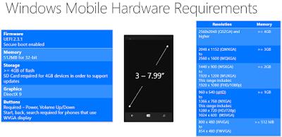 Windows 10 - Requisitos para móviles