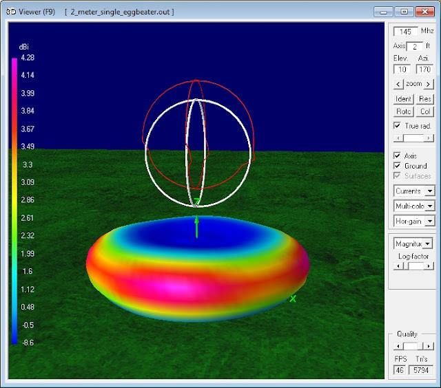 144 MHz single Eggbeater Antenna horizontal                       polarization radiation pattern calculated by NEC                       Model.