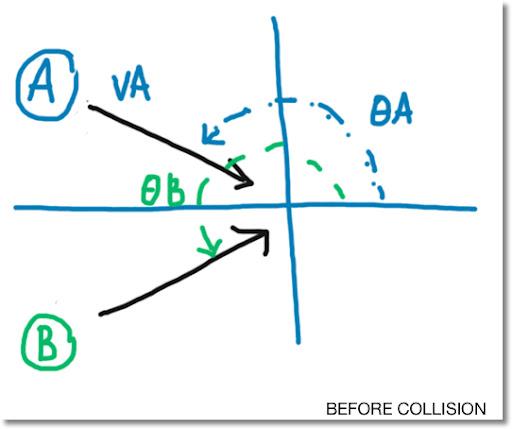 Eddie U0026 39 S Math And Calculator Blog  Hp 50g  Elastic Collisions