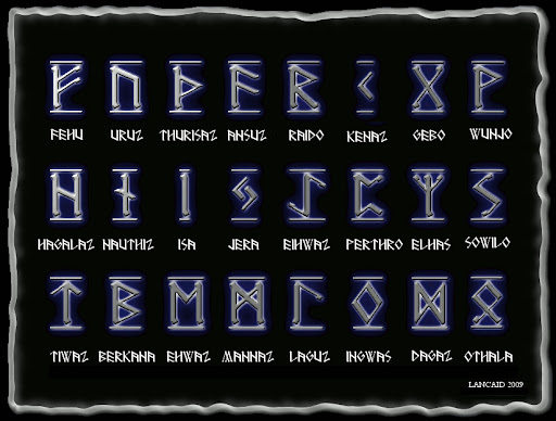 Recommended Reading List For Study Runes Image