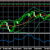 EUR/USD Análisis Técnico 23/03/11