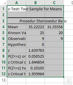 z test output