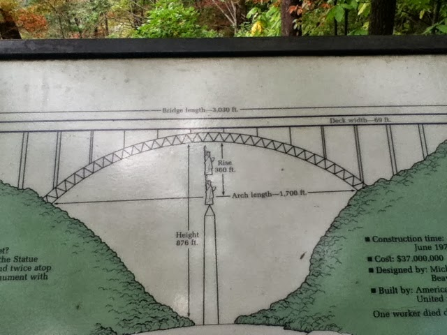 Drawing of bridge compared to other national monuments
