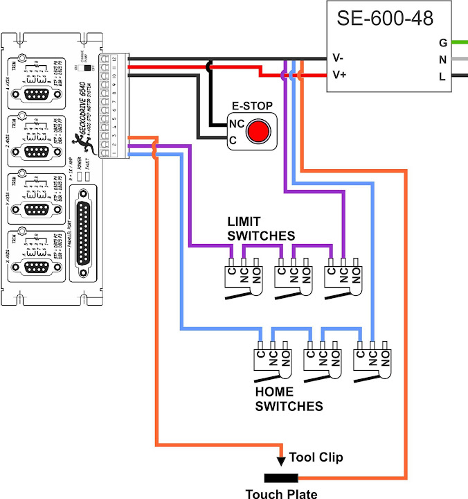 Brilliant Cnc Limit Switch Wiring Diagram Wiring Diagram Wiring Digital Resources Funapmognl