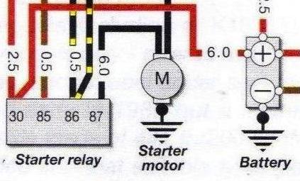 Starter Issue, ugh wiring! Startcircuit