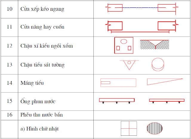 a3 Các ký hiệu trong bản vẽ thiết kế