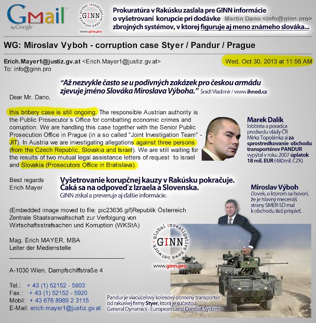 Prokuratura Rakusko, Mirosla Vyboh, vysetrovanie, korupcia