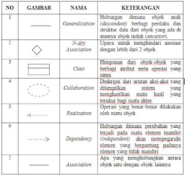 54 simbol class diagram diagram class simbol class diagram gambar ccuart Gallery