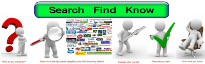 http://www.searchfindknow.com/