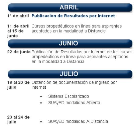 Resultados UNAM 2012 1 Abril Licenciatura febrero