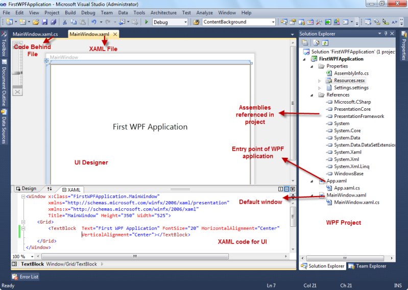 WPF Project Structure
