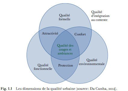 Qualité_urbaine.tiff