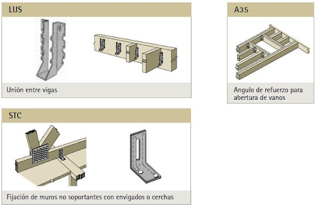 Estruconsulta mayo 2014 for Elementos de cocina bogota