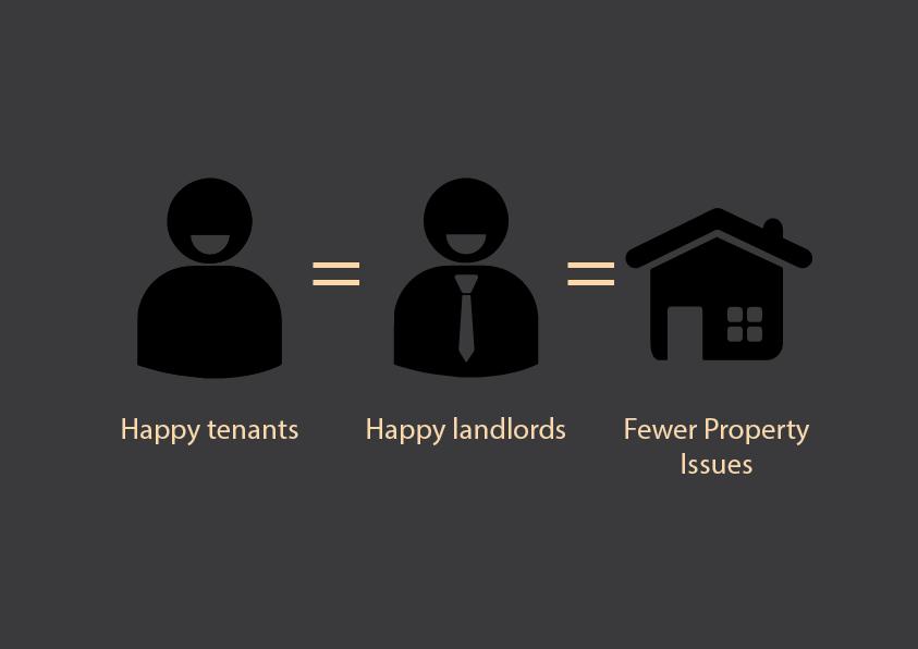 Happy tenants.png