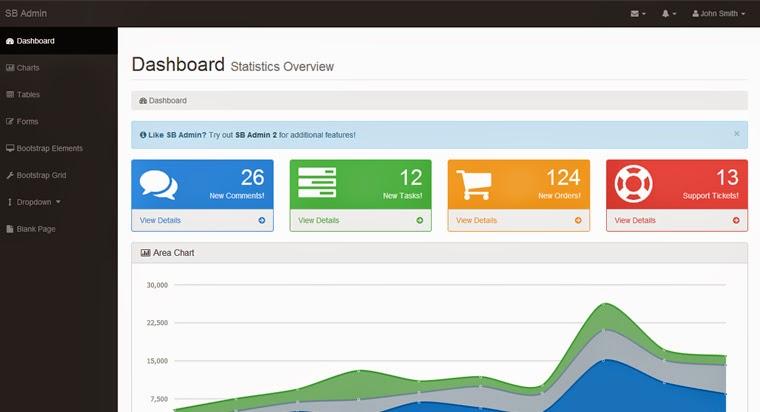 Free Bootstrap Themes SB Admin Templates
