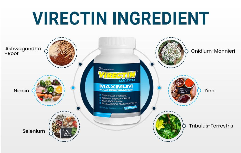virectin-01