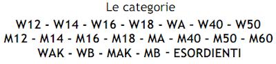 categorie orienteering