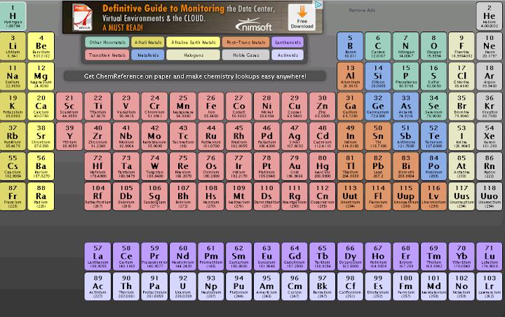 Chem Reference