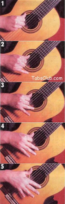 Flamenco Malaguena Lesson Sheet Music Tab
