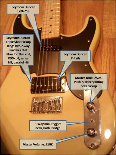 792957514683 wow! is the squier '51 back? squier 51 wiring diagram at readyjetset.co