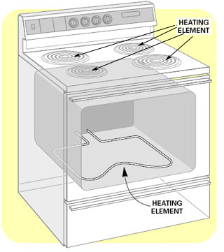 How do you build an electric oven?