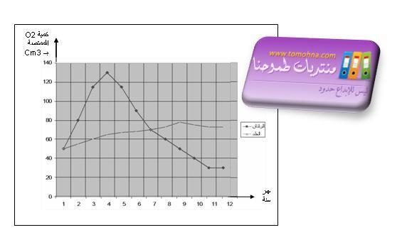 اختبار الفصل الثاني في مادة العلوم الطبيعية للسنة الثانية متوسط 1.JPG