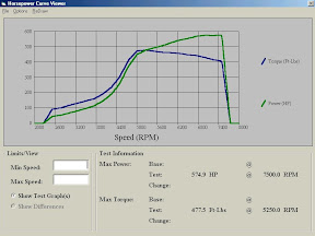 20101104-chart.jpg