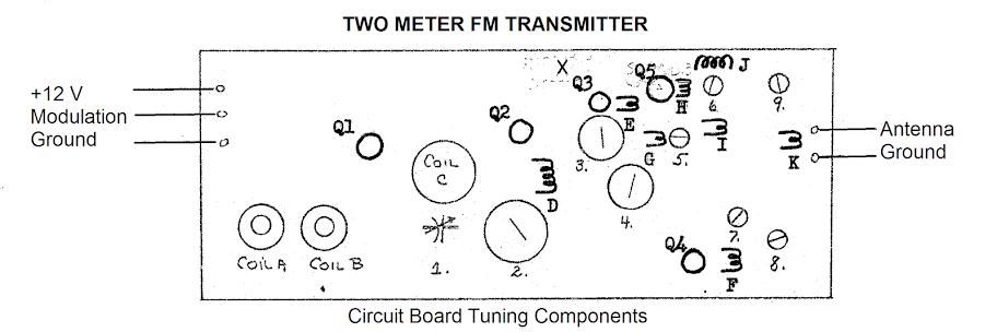 Sonobuoy Tuning Components