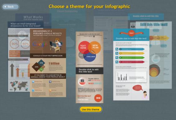 infografías con Visme