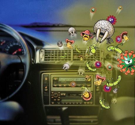 không khí trên xe ô tô
