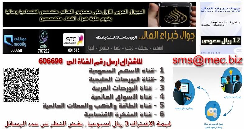 [ تحليل فنى ] سهم زين السعودية نادي خبراء المال