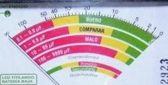 escala del probador de capacitores o condensadores electrolíticos